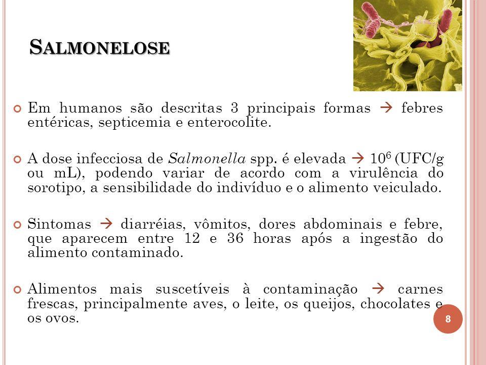 S ALMONELOSE Em humanos são descritas 3 principais formas febres entéricas, septicemia e enterocolite. A dose infecciosa de Salmonella spp. é elevada