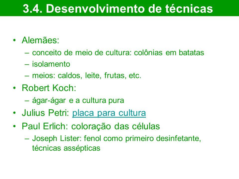 Alemães: –conceito de meio de cultura: colônias em batatas –isolamento –meios: caldos, leite, frutas, etc. Robert Koch: –ágar-ágar e a cultura pura Ju