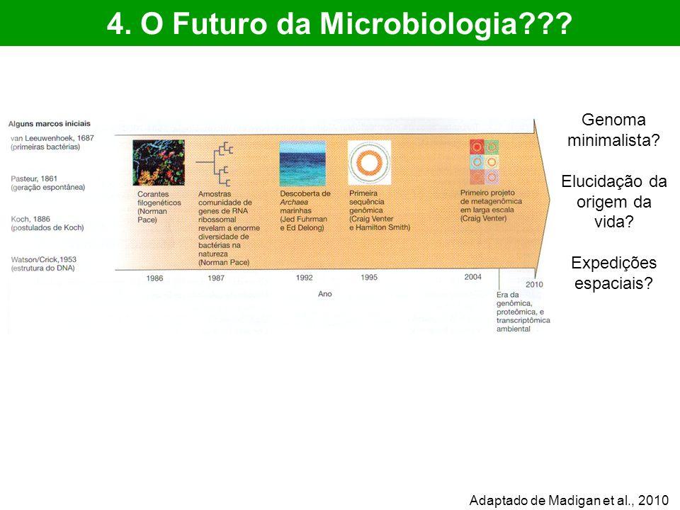 4. O Futuro da Microbiologia??? Genoma minimalista? Elucidação da origem da vida? Expedições espaciais? Adaptado de Madigan et al., 2010