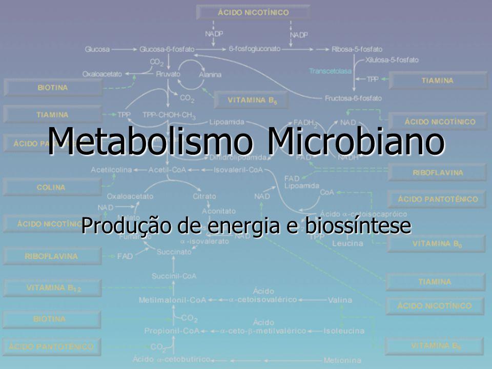 Introdução Metabolismo: Metabolismo: grego: metabole = mudança, transformação grego: metabole = mudança, transformação Toda a atividade química realizada pelos organismos São de dois tipos gerais: - Aquelas que envolvem a liberação de energia: CATABOLISMO - Aquelas que envolvem a liberação de energia: CATABOLISMO - Aquelas envolvidas na utilização da energia: ANABOLISMO - Aquelas envolvidas na utilização da energia: ANABOLISMO Muitos dos mecanismos metabólicos microbianos são também utilizados pelos macro organismos, inclusive o homem.