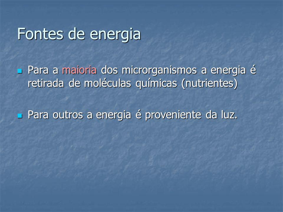 Fontes de energia Para a maioria dos microrganismos a energia é retirada de moléculas químicas (nutrientes) Para a maioria dos microrganismos a energi