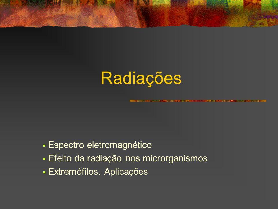 Radiações Espectro eletromagnético Efeito da radiação nos microrganismos Extremófilos. Aplicações