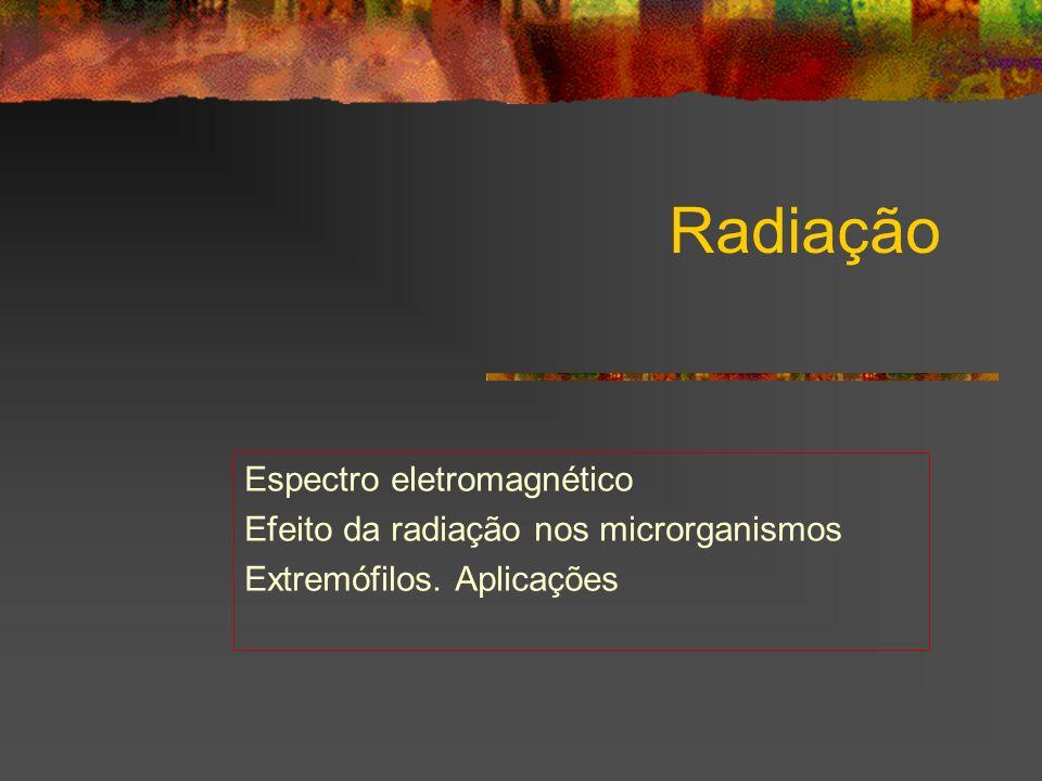 Radiação Espectro eletromagnético Efeito da radiação nos microrganismos Extremófilos. Aplicações