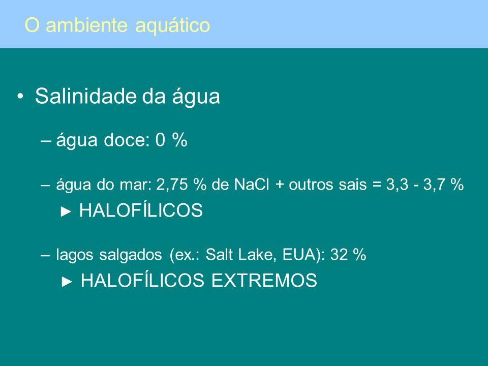 Salinidade da água –água doce: 0 % –água do mar: 2,75 % de NaCl + outros sais = 3,3 - 3,7 % HALOFÍLICOS –lagos salgados (ex.: Salt Lake, EUA): 32 % HA