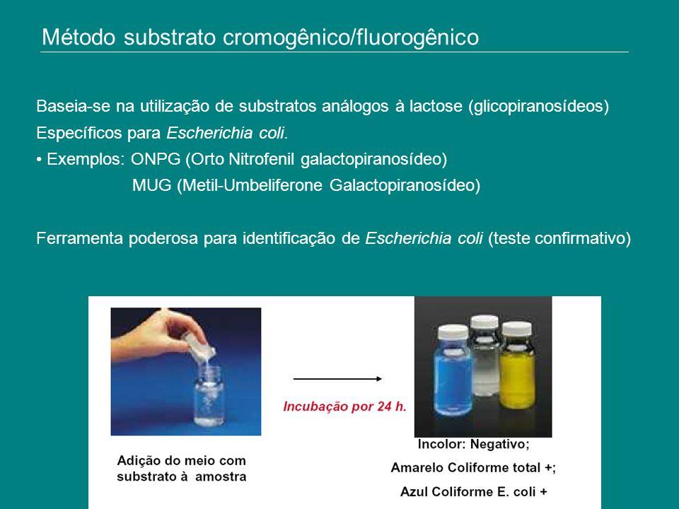 Método substrato cromogênico/fluorogênico Baseia-se na utilização de substratos análogos à lactose (glicopiranosídeos) Específicos para Escherichia co