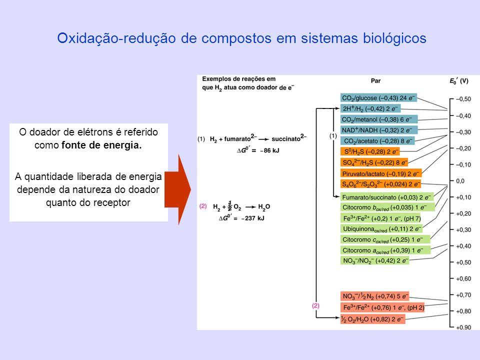 Oxidação-redução de compostos em sistemas biológicos O doador de elétrons é referido como fonte de energia. A quantidade liberada de energia depende d