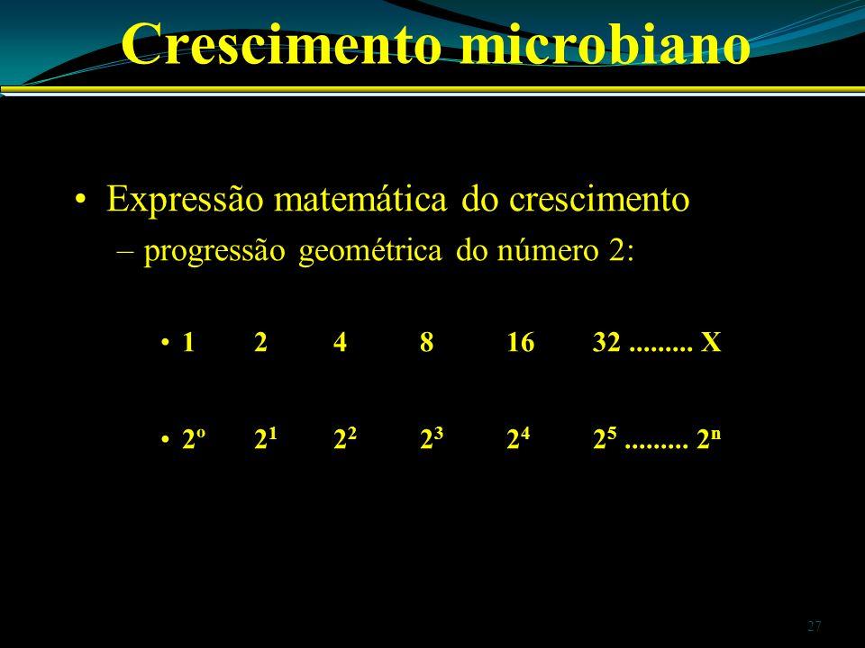 Crescimento microbiano Expressão matemática do crescimento –progressão geométrica do número 2: 1 2481632......... X 2º 2 1 2 2 2 3 2 4 2 5......... 2