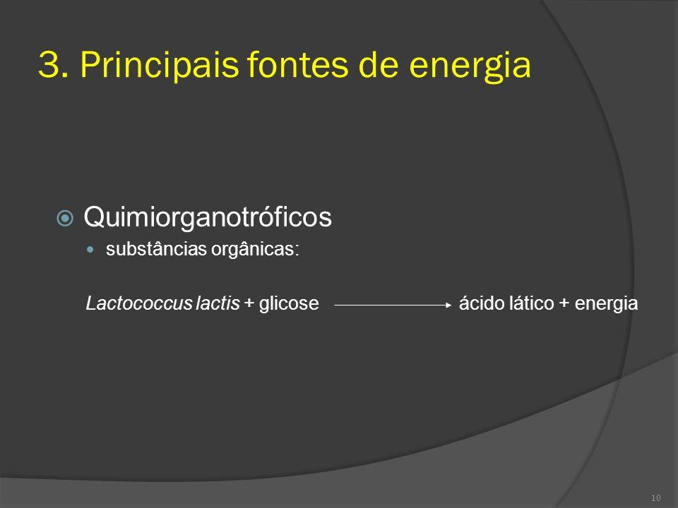 3. Principais fontes de energia Quimiorganotróficos substâncias orgânicas: Lactococcus lactis + glicose ácido lático + energia 10