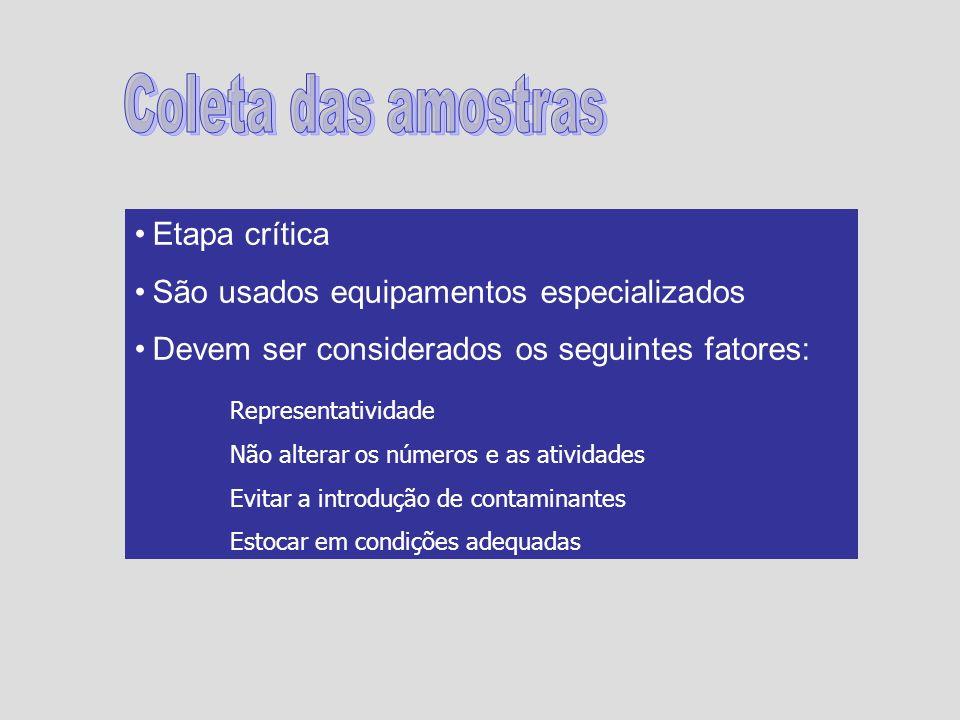 Uso de amostras compostas para minimização do erro Determinação do numero de amostras mínimo Estatística determinará os limites de confiança Problema da representatividade
