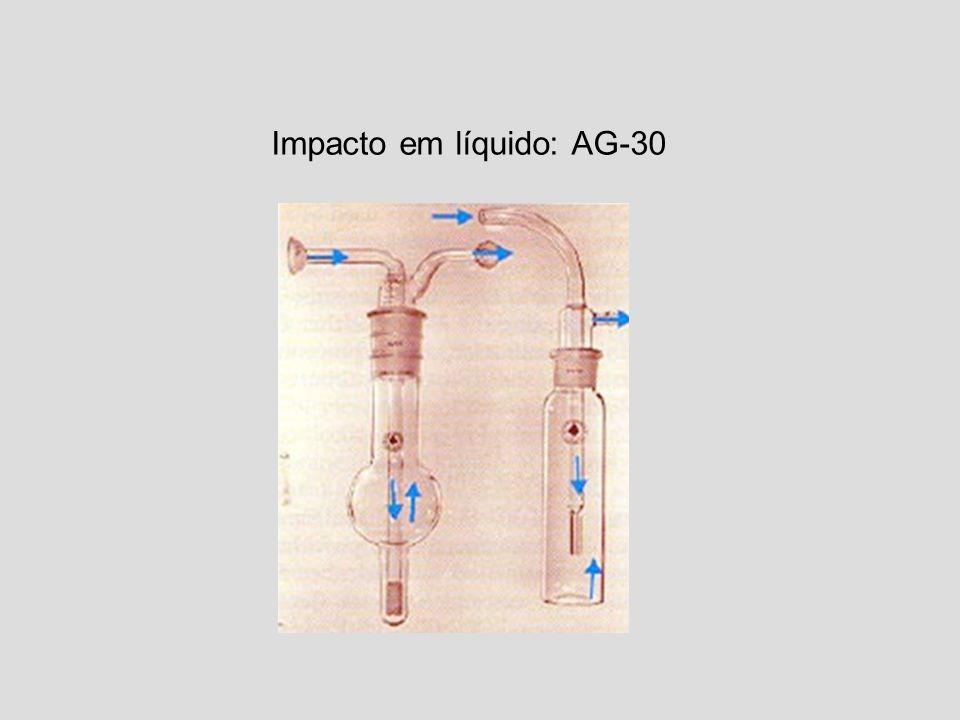Impacto em líquido: AG-30