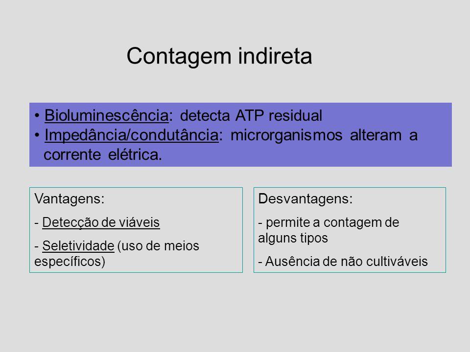 Contagem indireta Vantagens: - Detecção de viáveis - Seletividade (uso de meios específicos) Desvantagens: - permite a contagem de alguns tipos - Ausê
