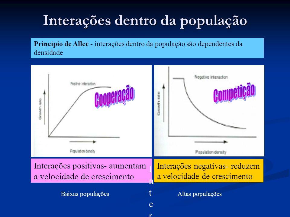 Interações dentro da população Interações positivas- aumentam a velocidade de crescimento InteraçInteraç Interações negativas- reduzem a velocidade de