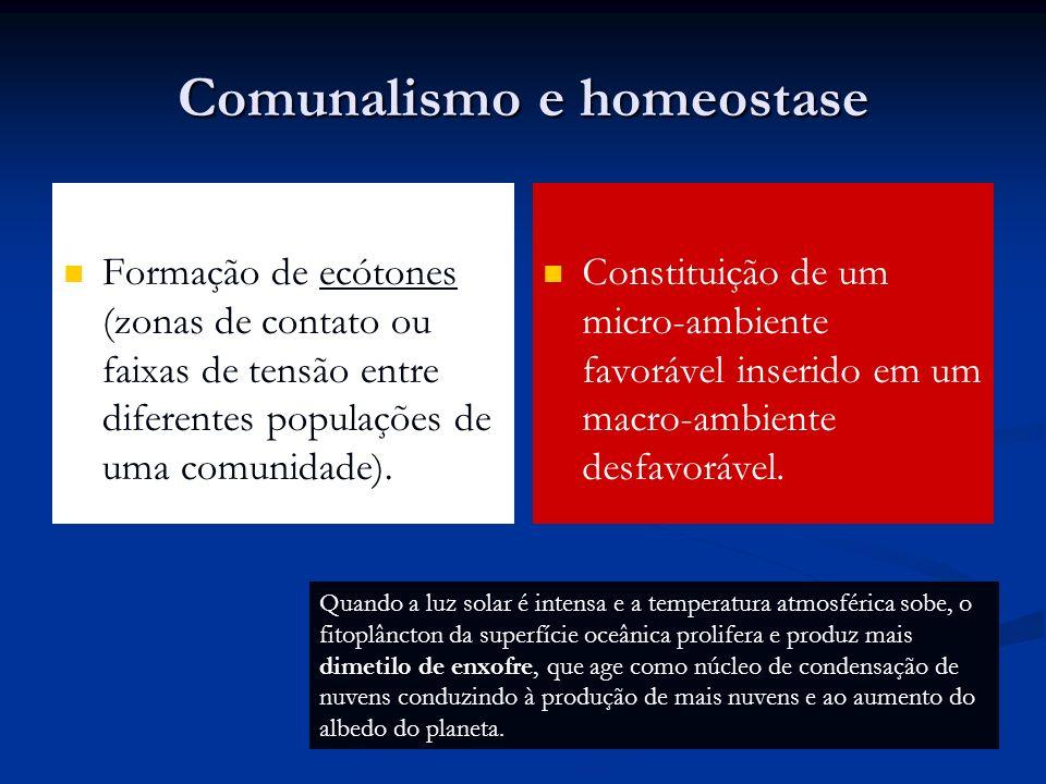 Comunalismo e homeostase Formação de ecótones (zonas de contato ou faixas de tensão entre diferentes populações de uma comunidade). Constituição de um