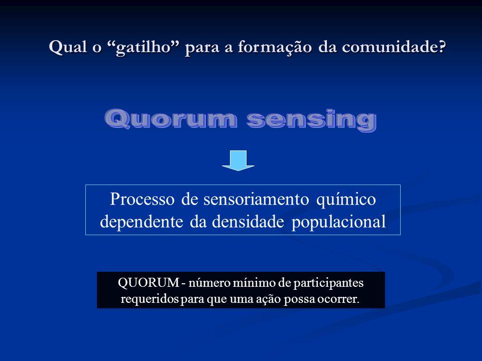 QUORUM - número mínimo de participantes requeridos para que uma ação possa ocorrer. Processo de sensoriamento químico dependente da densidade populaci