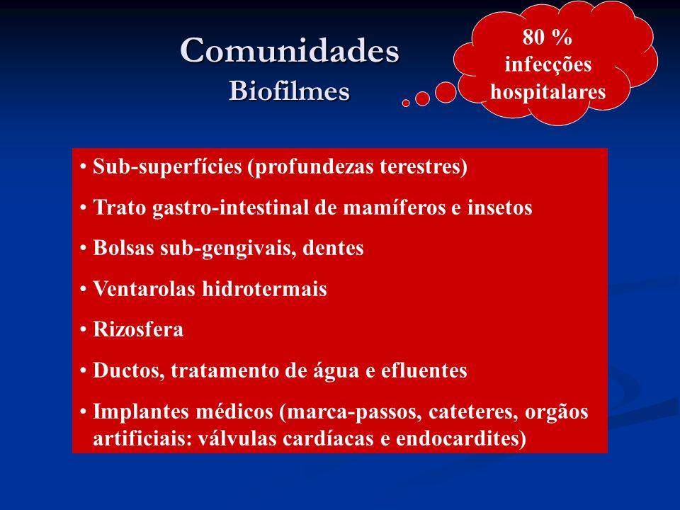 Comunidades Biofilmes Sub-superfícies (profundezas terestres) Trato gastro-intestinal de mamíferos e insetos Bolsas sub-gengivais, dentes Ventarolas h