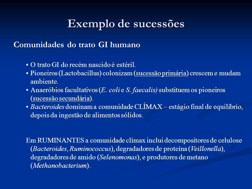 Exemplo de sucessões Comunidades do trato GI humano O trato GI do recém nascido é estéril. Pioneiros (Lactobacillus) colonizam (sucessão primária) cre