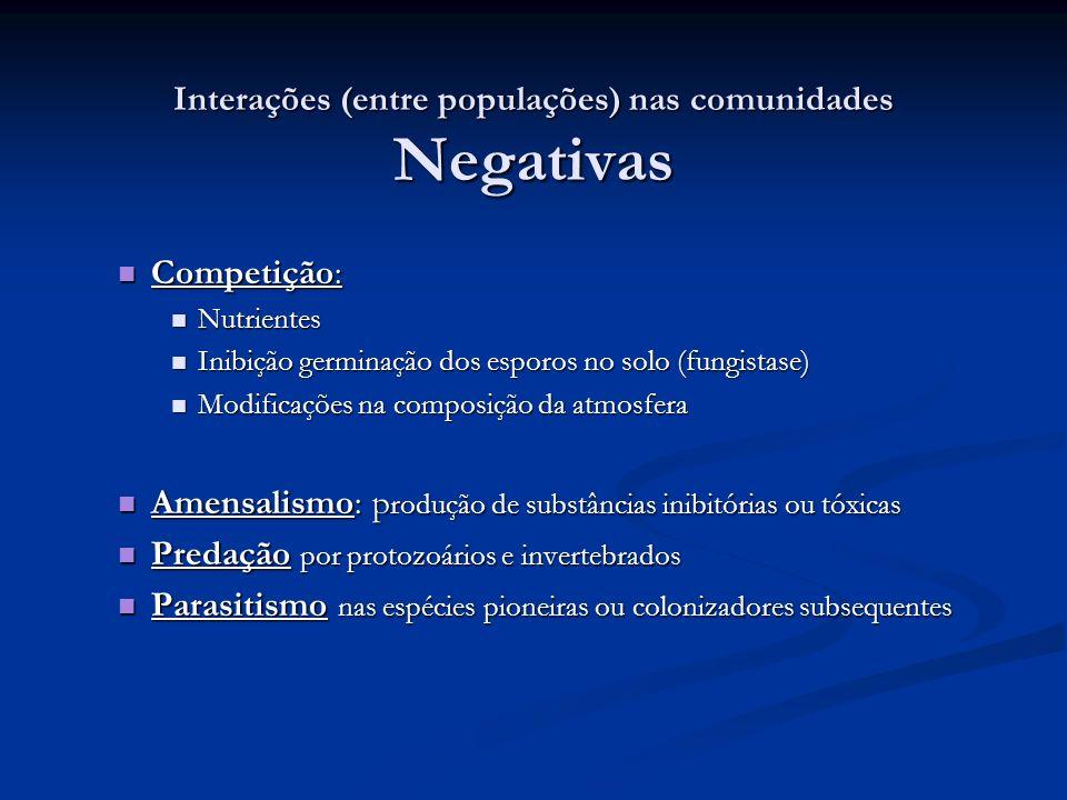 Interações (entre populações) nas comunidades Negativas Competição: Competição: Nutrientes Nutrientes Inibição germinação dos esporos no solo (fungist