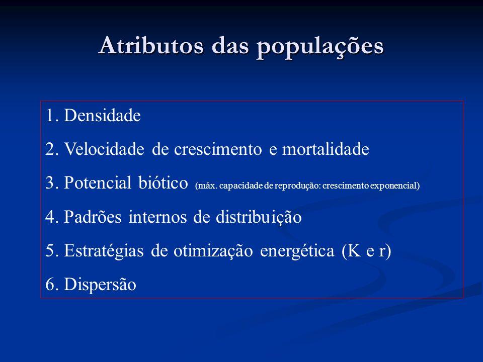 Atributos das populações 1.Densidade 2. Velocidade de crescimento e mortalidade 3. Potencial biótico (máx. capacidade de reprodução: crescimento expon