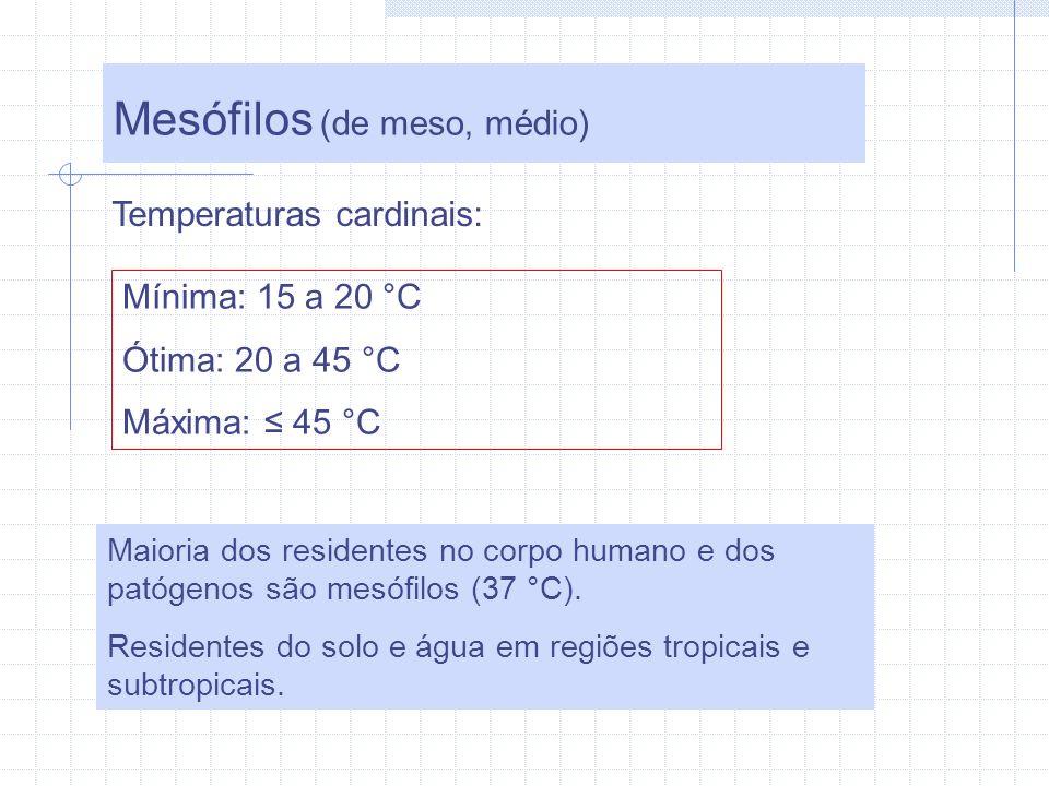 Mesófilos (de meso, médio) Temperaturas cardinais: Mínima: 15 a 20 °C Ótima: 20 a 45 °C Máxima: 45 °C Maioria dos residentes no corpo humano e dos patógenos são mesófilos (37 °C).