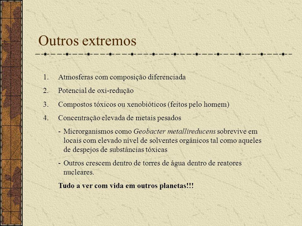 Outros extremos 1.Atmosferas com composição diferenciada 2.Potencial de oxi-redução 3.Compostos tóxicos ou xenobióticos (feitos pelo homem) 4.Concentr