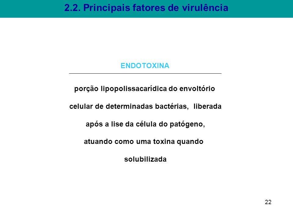 2.2. Principais fatores de virulência 22 ENDOTOXINA porção lipopolissacarídica do envoltório celular de determinadas bactérias, liberada após a lise d