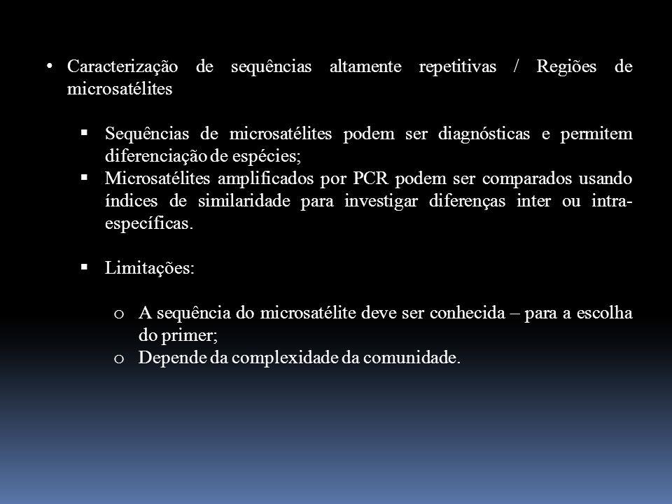 Caracterização de sequências altamente repetitivas / Regiões de microsatélites Sequências de microsatélites podem ser diagnósticas e permitem diferenc