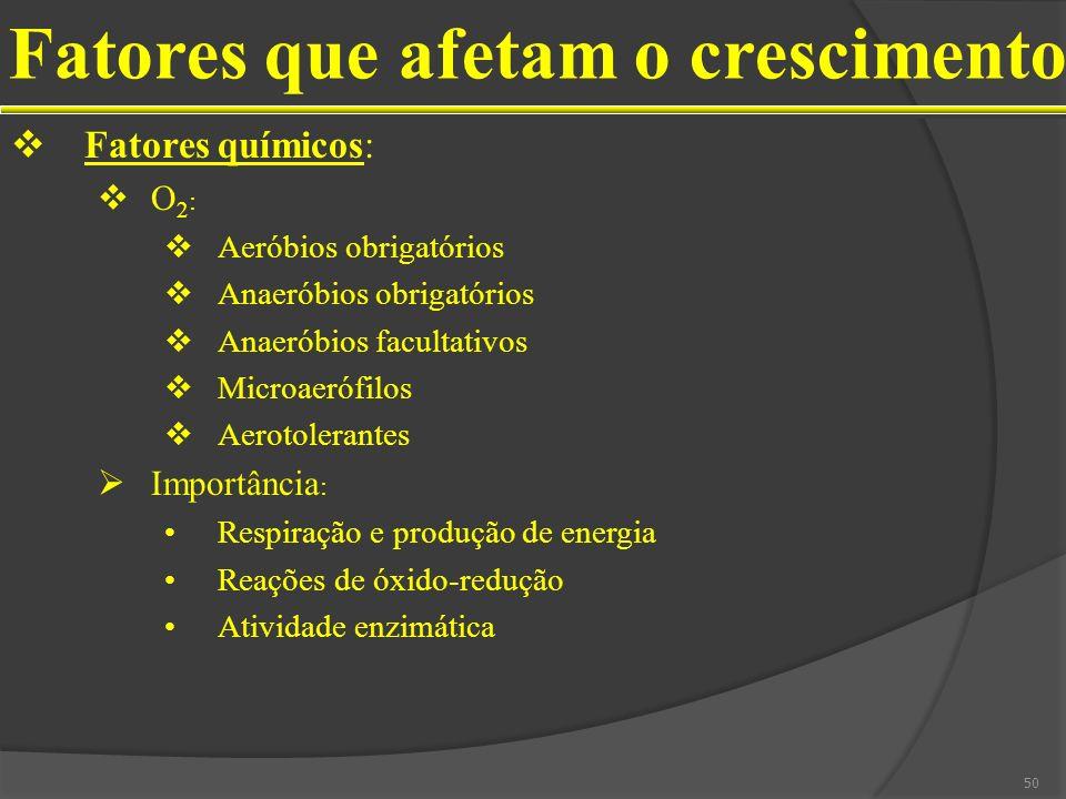 Fatores que afetam o crescimento Fatores químicos: O 2 : Aeróbios obrigatórios Anaeróbios obrigatórios Anaeróbios facultativos Microaerófilos Aerotole