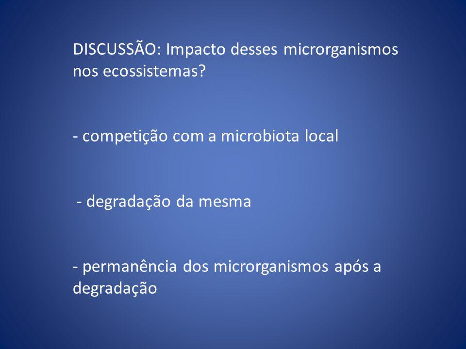 DISCUSSÃO: Impacto desses microrganismos nos ecossistemas? - competição com a microbiota local - degradação da mesma - permanência dos microrganismos