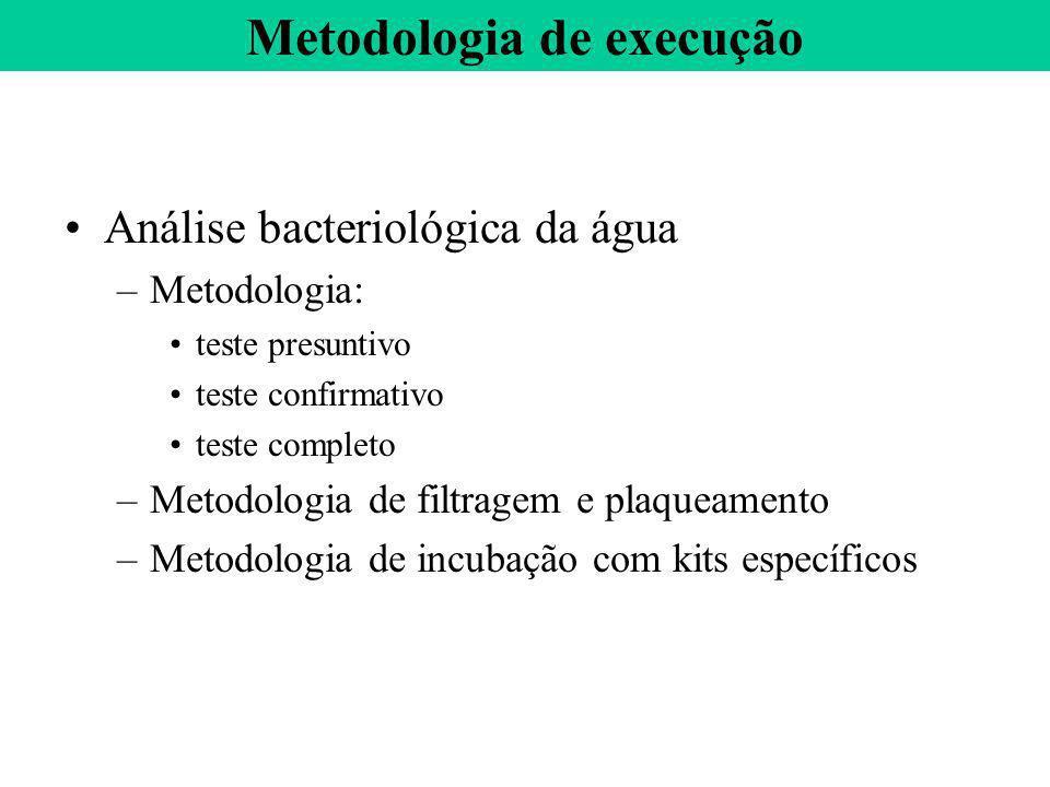 Análise bacteriológica da água –Metodologia: teste presuntivo teste confirmativo teste completo –Metodologia de filtragem e plaqueamento –Metodologia de incubação com kits específicos Metodologia de execução