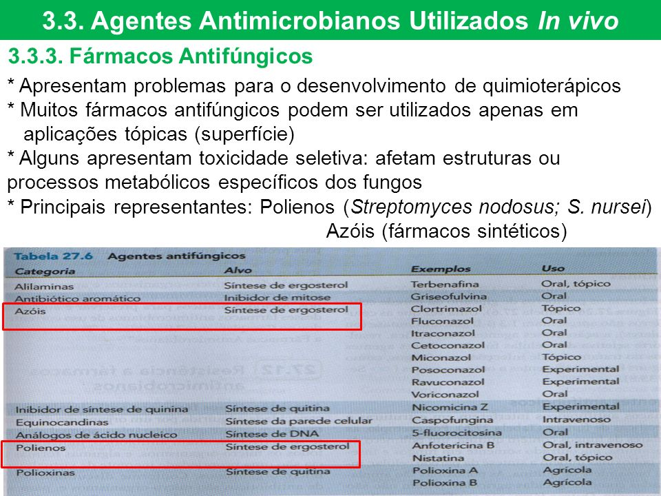 3.3. Agentes Antimicrobianos Utilizados In vivo 3.3.3. Fármacos Antifúngicos * Apresentam problemas para o desenvolvimento de quimioterápicos * Muitos