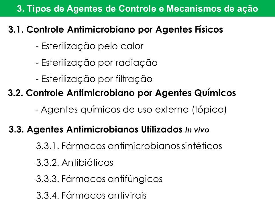 3.1. Controle Antimicrobiano por Agentes Físicos - Esterilização pelo calor - Esterilização por radiação - Esterilização por filtração 3. Tipos de Age
