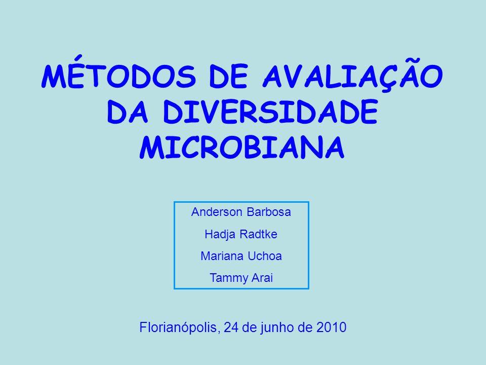 Introdução Diversidade microbiana – bactérias, protozoários, fungos e algas unicelulares Diversidade Riqueza (n o de grupos presentes) Homogeneidade (abundância relativa de cada grupo) Maior diversidade: muitas espécies em abundância relativamente igual