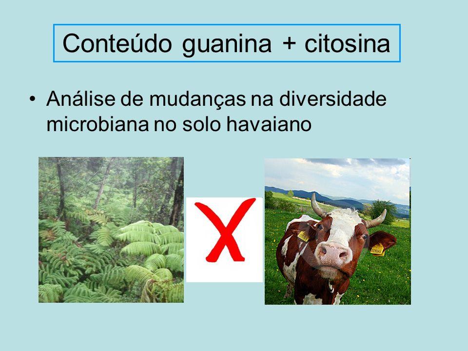 Análise de mudanças na diversidade microbiana no solo havaiano Conteúdo guanina + citosina