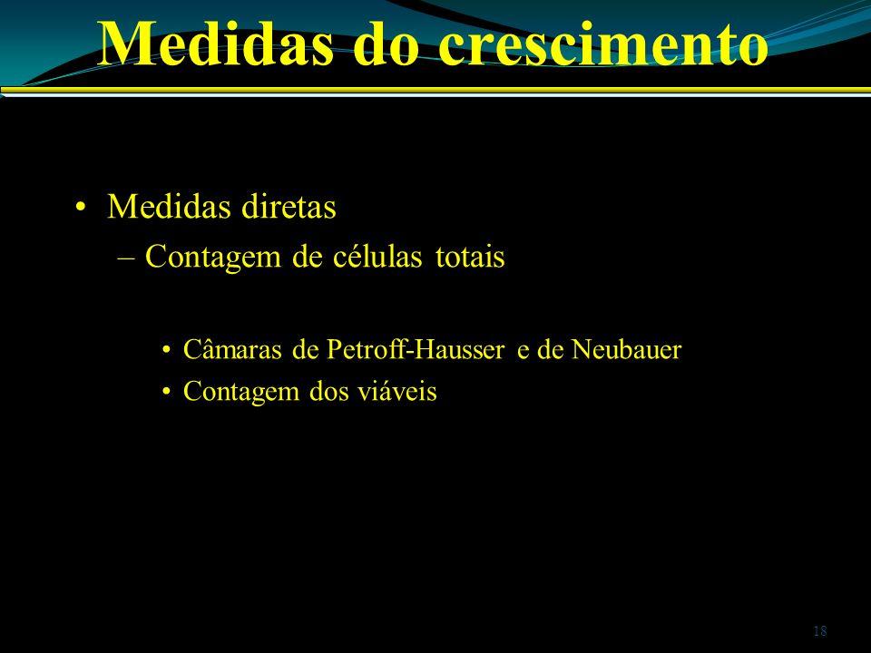 Medidas do crescimento Medidas diretas –Contagem de células totais Câmaras de Petroff-Hausser e de Neubauer Contagem dos viáveis 18