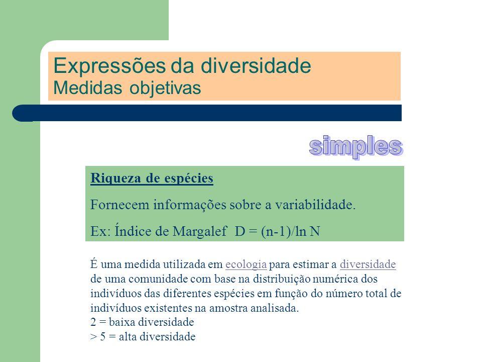 Expressões da diversidade Medidas objetivas Riqueza de espécies Fornecem informações sobre a variabilidade. Ex: Índice de Margalef D = (n-1)/ln N É um