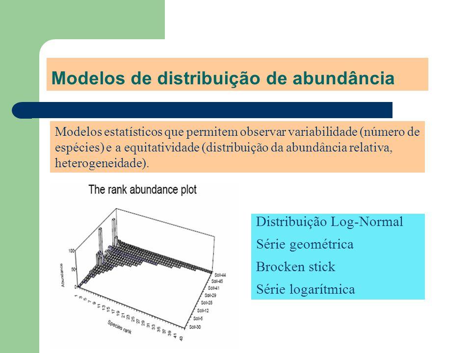 Modelos de distribuição de abundância Modelos estatísticos que permitem observar variabilidade (número de espécies) e a equitatividade (distribuição d