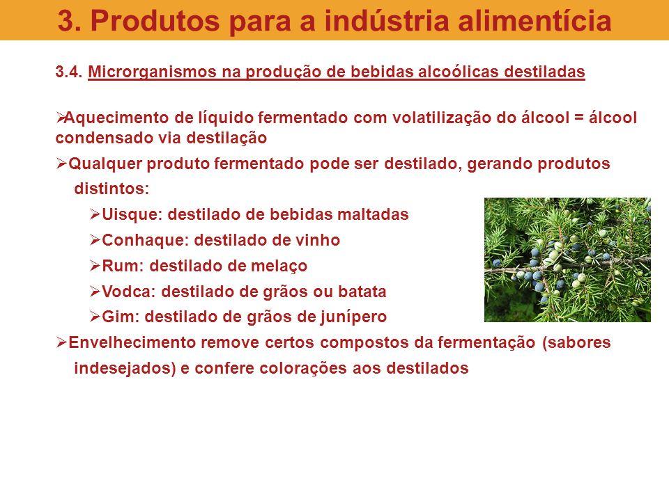 3.4. Microrganismos na produção de bebidas alcoólicas destiladas Aquecimento de líquido fermentado com volatilização do álcool = álcool condensado via