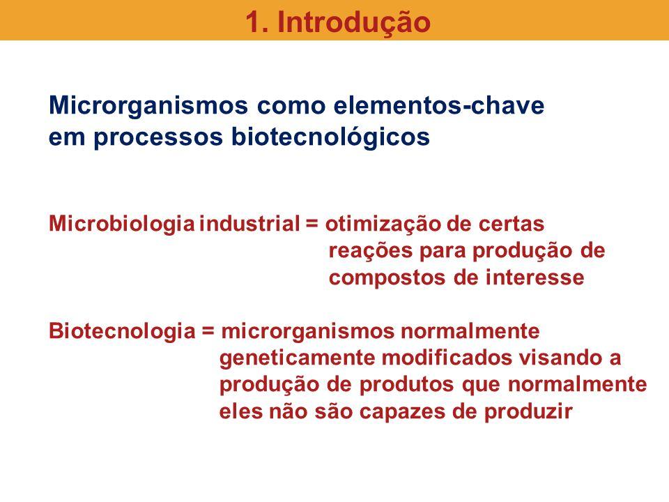 Microrganismos como elementos-chave em processos biotecnológicos Microbiologia industrial = otimização de certas reações para produção de compostos de