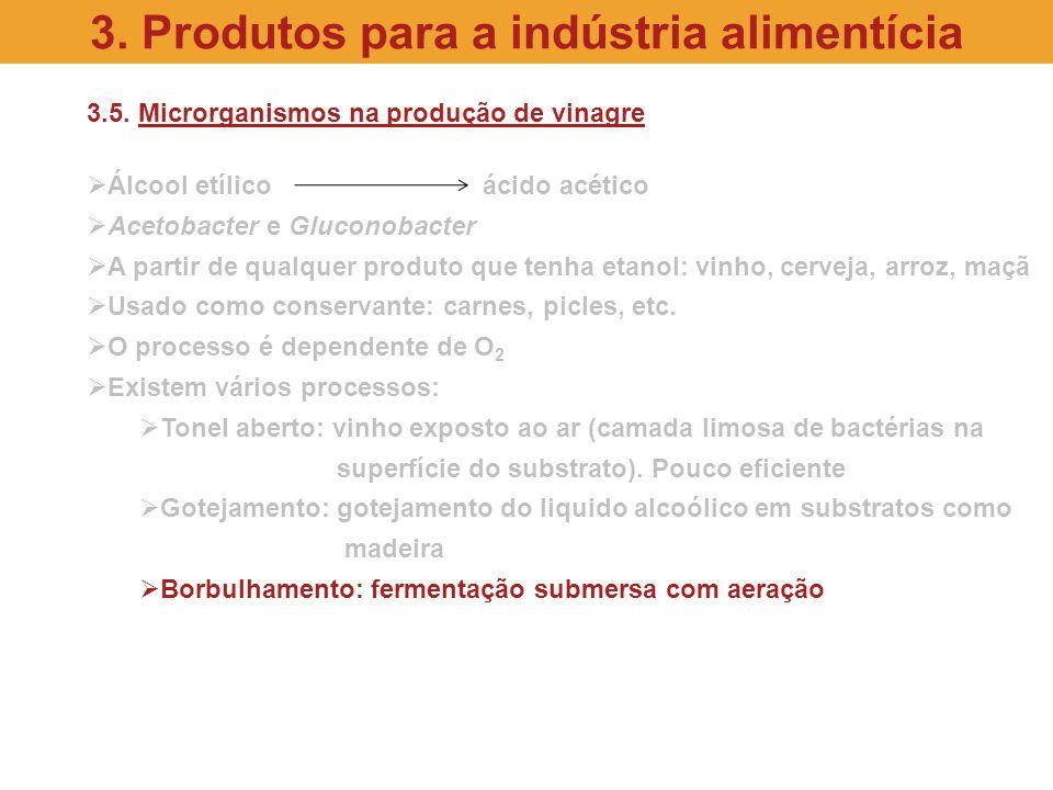 3.5. Microrganismos na produção de vinagre Álcool etílico ácido acético Acetobacter e Gluconobacter A partir de qualquer produto que tenha etanol: vin