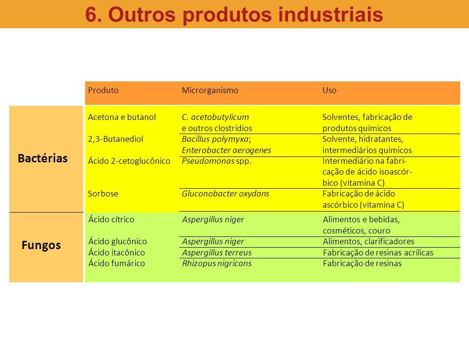 6. Outros produtos industriais ProdutoMicrorganismoUso Acetona e butanolC. acetobutylicumSolventes, fabricação de e outros clostrídiosprodutos químico