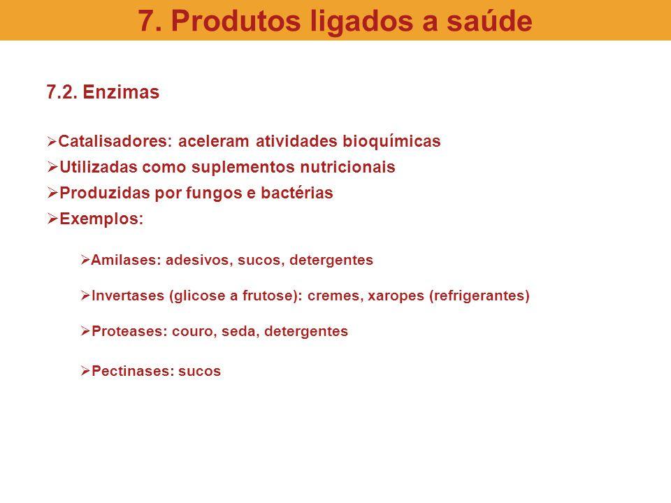 7.2. Enzimas Catalisadores: aceleram atividades bioquímicas Utilizadas como suplementos nutricionais Produzidas por fungos e bactérias Exemplos: Amila