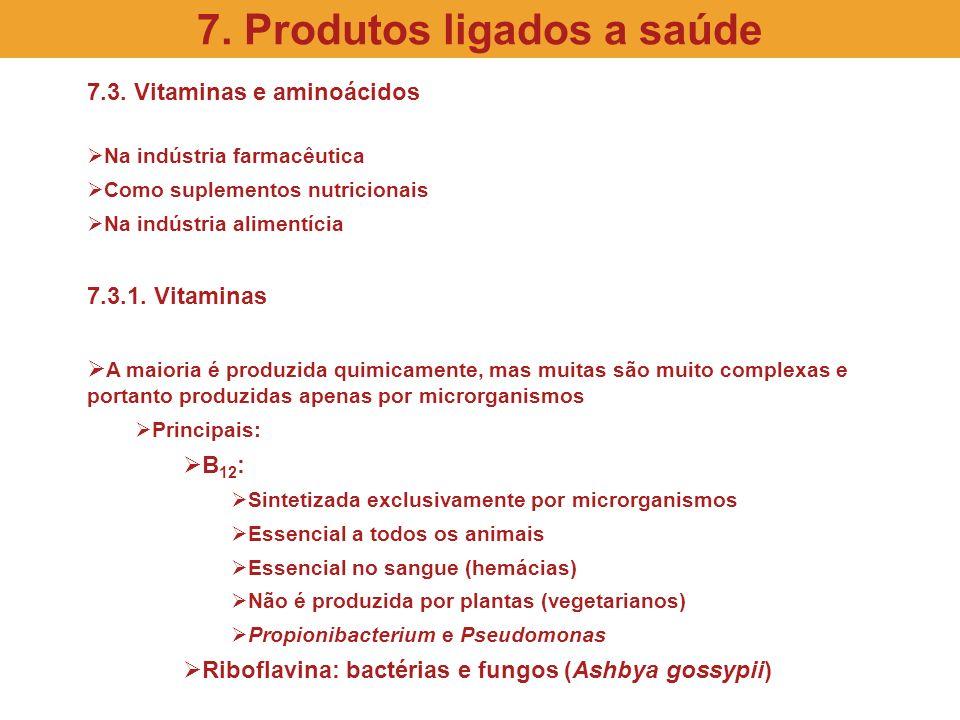 7.3. Vitaminas e aminoácidos Na indústria farmacêutica Como suplementos nutricionais Na indústria alimentícia 7.3.1. Vitaminas A maioria é produzida q