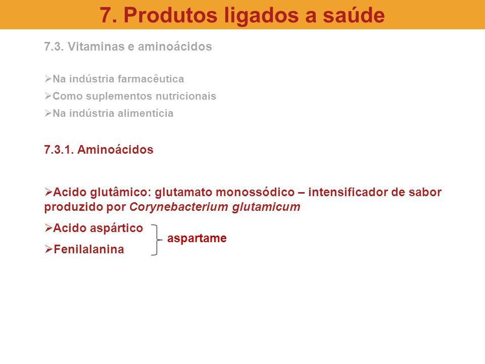 7.3. Vitaminas e aminoácidos Na indústria farmacêutica Como suplementos nutricionais Na indústria alimentícia 7.3.1. Aminoácidos Acido glutâmico: glut