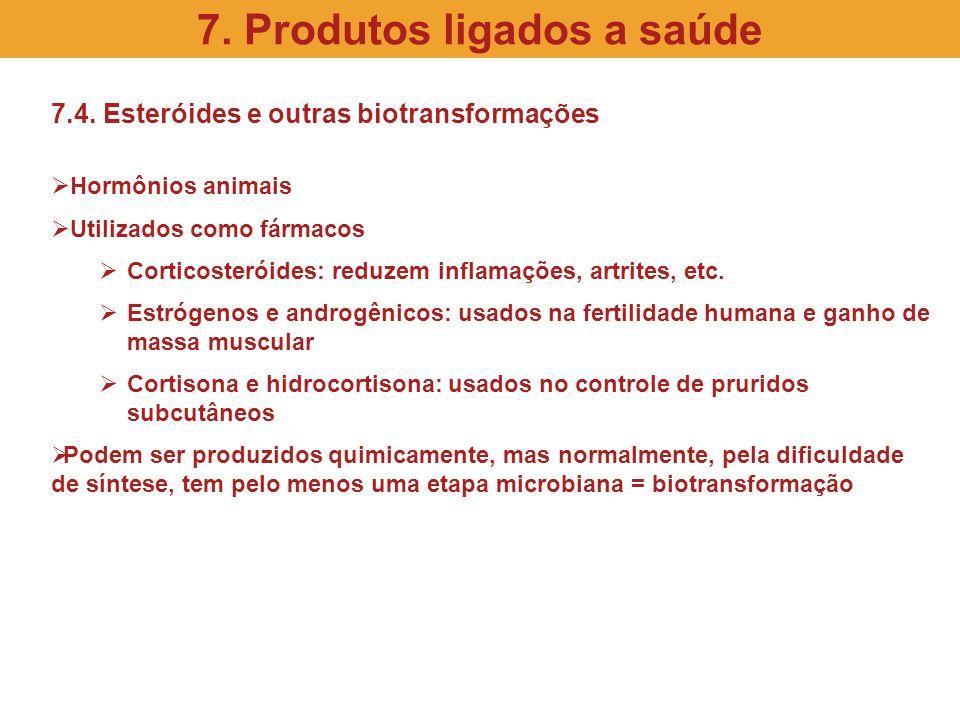 7.4. Esteróides e outras biotransformações Hormônios animais Utilizados como fármacos Corticosteróides: reduzem inflamações, artrites, etc. Estrógenos