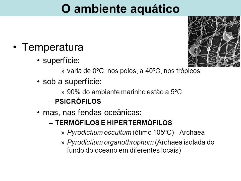pH –microrganismos aquáticos: 6,5 - 8,5 –oceanos: 7,5 - 8,5 –organismos marinhos: 7,2 - 7,6 –lagos e rios: variação ampla Archaea de lagos do sul da África: 11,5 Archaea de geisers: 1,0 O ambiente aquático