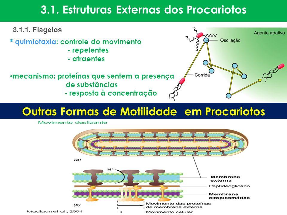 * quimiotaxia: controle do movimento - repelentes - atraentes mecanismo: proteínas que sentem a presença de substâncias - resposta à concentração 3.1.