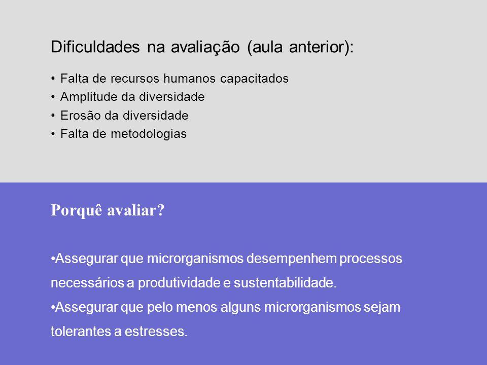 Dificuldades na avaliação (aula anterior): Falta de recursos humanos capacitados Amplitude da diversidade Erosão da diversidade Falta de metodologias