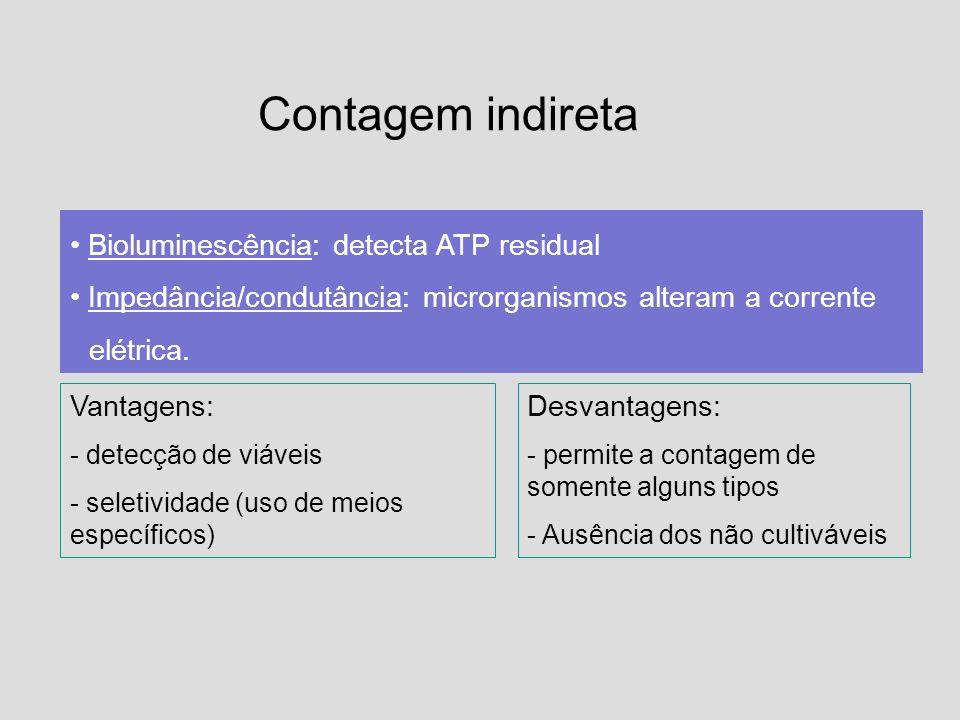 Contagem indireta Vantagens: - detecção de viáveis - seletividade (uso de meios específicos) Desvantagens: - permite a contagem de somente alguns tipo
