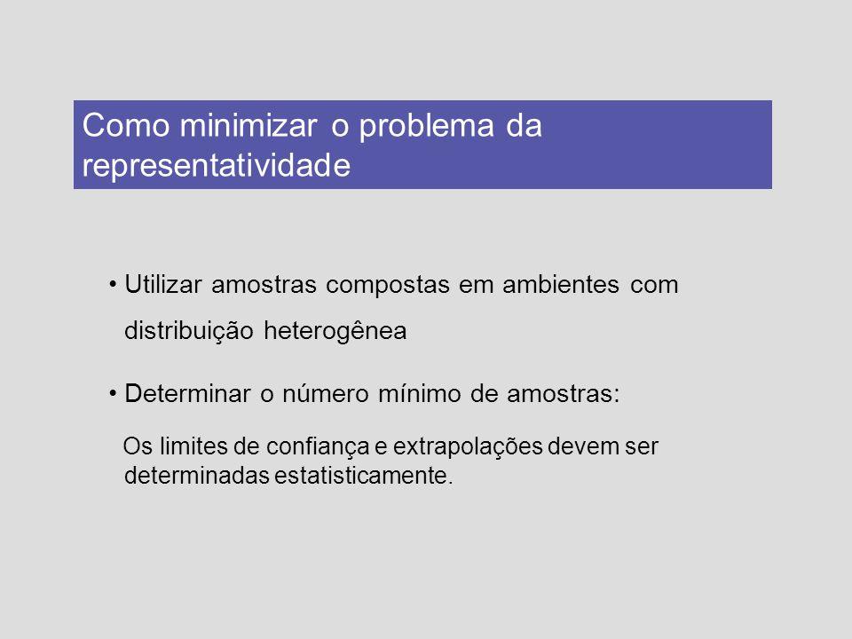 Utilizar amostras compostas em ambientes com distribuição heterogênea Determinar o número mínimo de amostras: Os limites de confiança e extrapolações