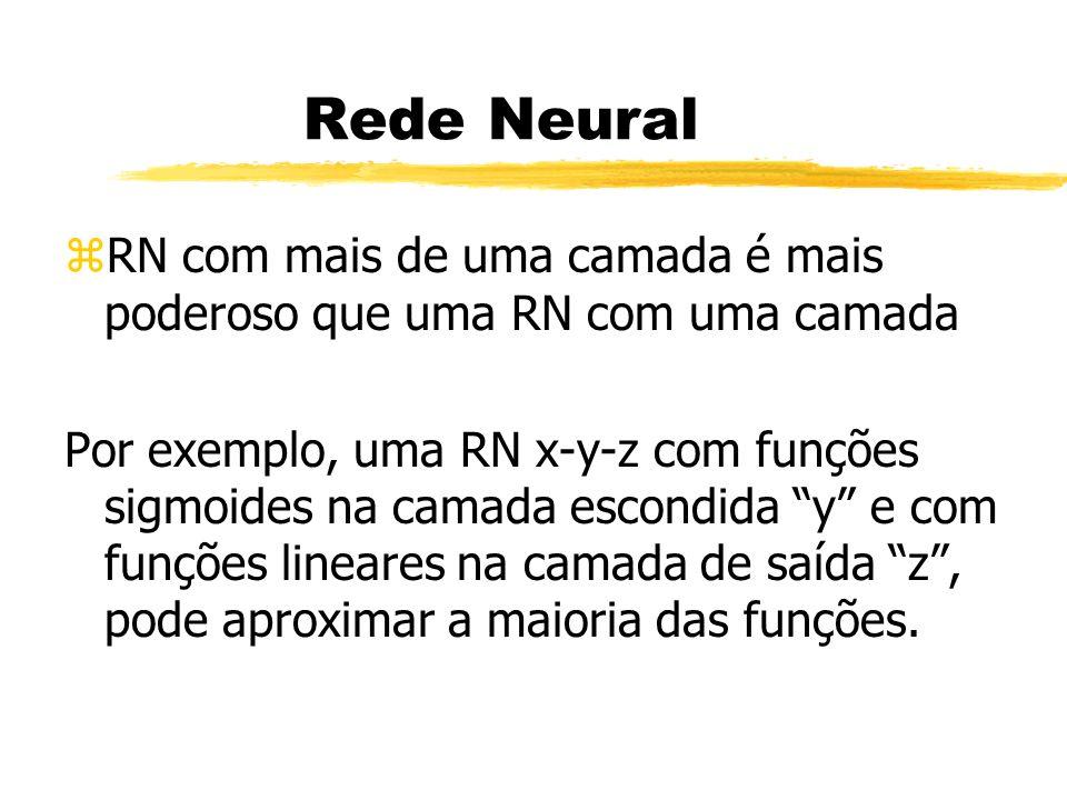 Rede Neural zRN com mais de uma camada é mais poderoso que uma RN com uma camada Por exemplo, uma RN x-y-z com funções sigmoides na camada escondida y